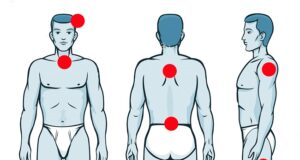 6 вида хронични болки, чийто корен се крие във вашите емоции