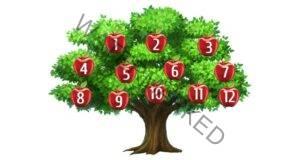 Дървото на желанията: изберете плод и научете какво ви очаква!