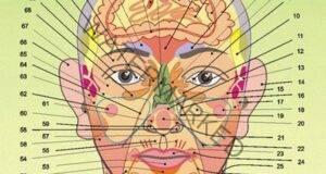 Състоянието на вашите органи е изписано на лицето ви!