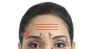 Вашите бръчки по лицето разкриват много за здравето ви!