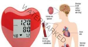 Природен лек за нормализиране на кръвното за няколко минути
