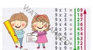 Математиката никога не е била толкова лесна: 9 трика за умножение