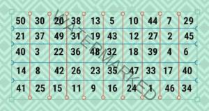Кога ще имате късмет? Таблицата ще ви подскаже!