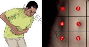 Страдате от болка в стомаха? Тя зависи от заболяването, което имате