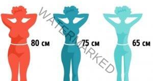 Упражнения за талията, които ще я направят тънка и привлекателна