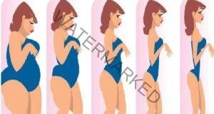 Стъпаловидна диета - нов супер метод за отслабване