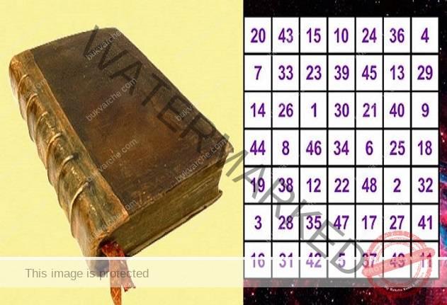 Изберете едно число и ще получите точен отговор на въпроса си!
