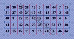 Магическа таблица на успеха. Проверете дали сте късметлия!