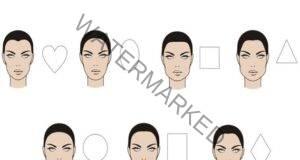 Формата на лицето ви разкрива какъв човек сте