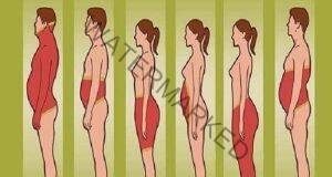 В коя част на тялото трупате мазнини? Ето какво означава това