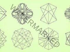 Узнайте как работи мозъкът ви, като изберете фигура