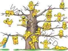 Изберете кое човече сте вие на дървото! Ето какво говори това за вас
