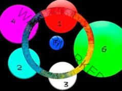 Тест с цветове: разберете какво означава избраният от вас цвят!