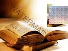 Предсказание за бъдещето: задайте въпрос и изберете едно число!