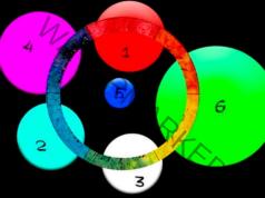 Забавен личностен тест. Кой цвят привлече вниманието ви?