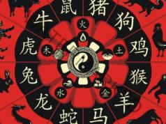 Какви сте според годината ви на раждане по китайския хороскоп?