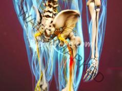 Отблокиране на седалищния нерв с две прости упражнения