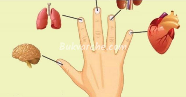Джин Шин Джицу - японски метод за лечение чрез масаж на пръстите